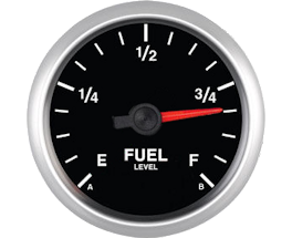 Fuel Meter in GBB blog about Green Fleet management